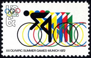 Cost of Olympics - Munich
