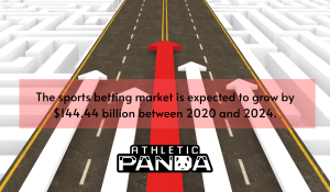 Sports betting market growth